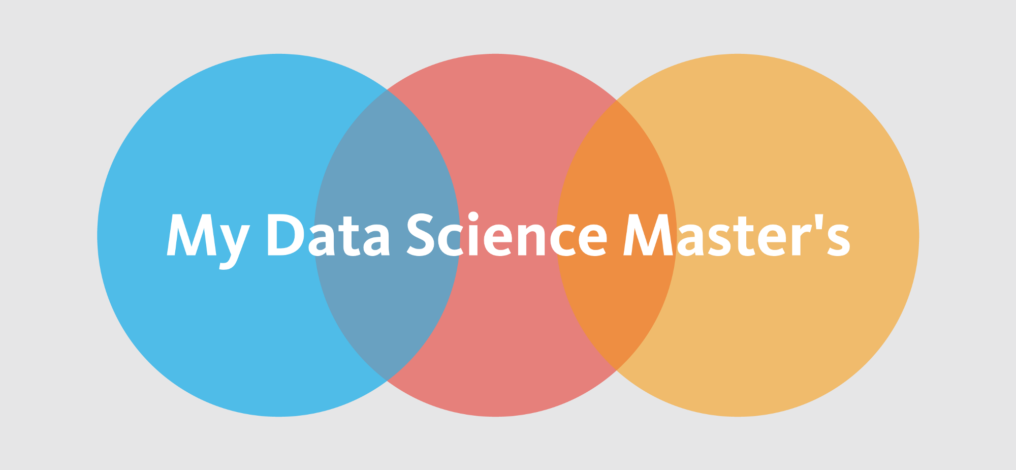 My Data Science Master's