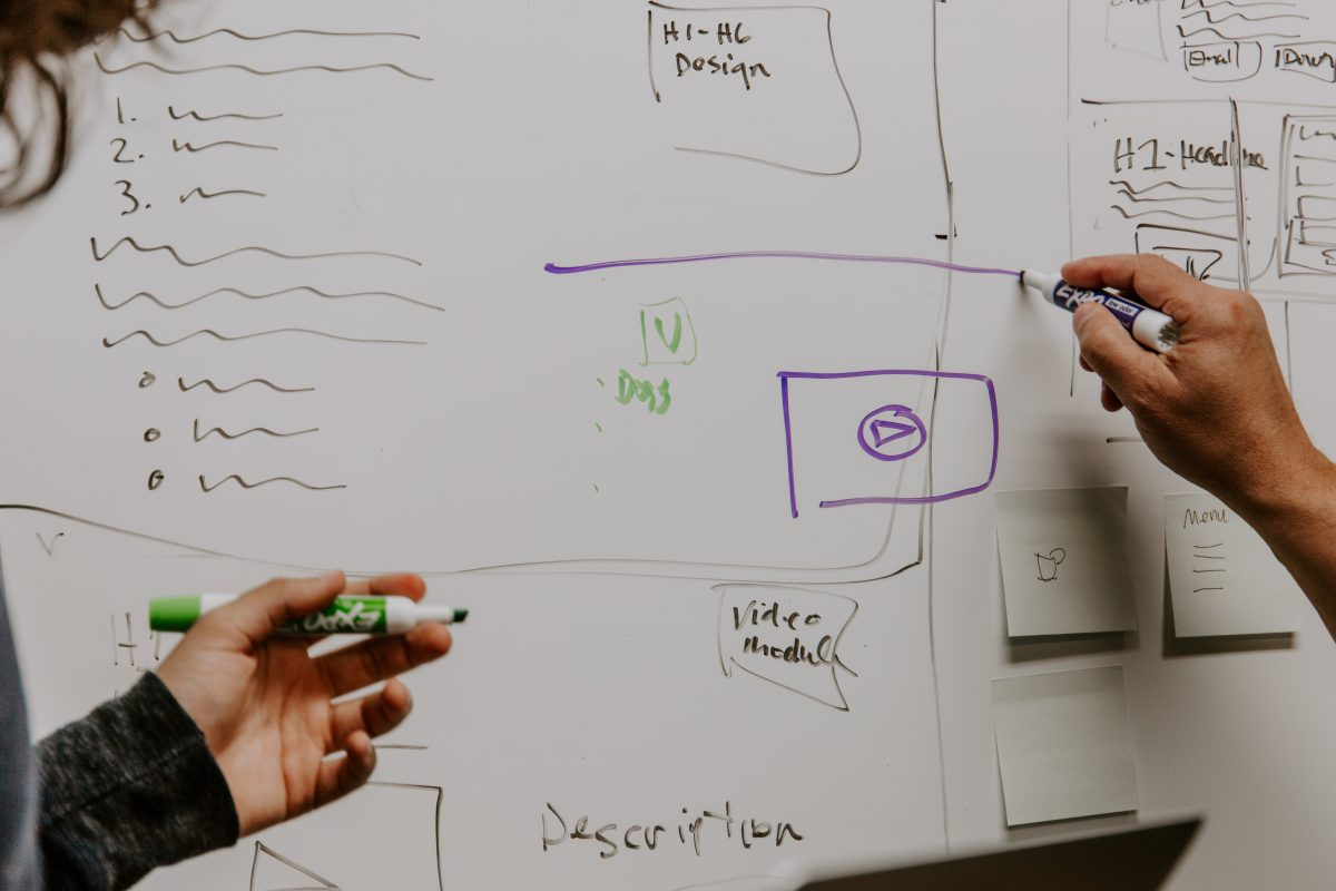 Developers plan out eLearning development on a whiteboard.