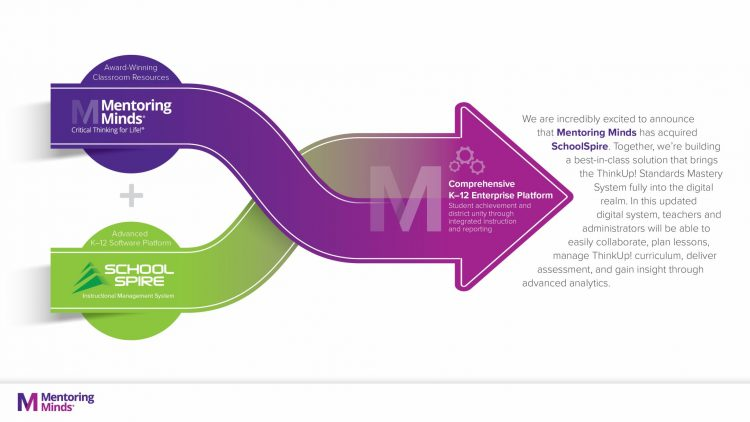 An infographic detailing the Mentoring Minds SchoolSpire merger.
